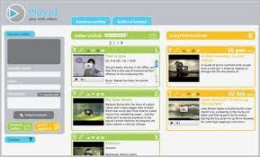 Guadagna online pubblicando video con Plavid!