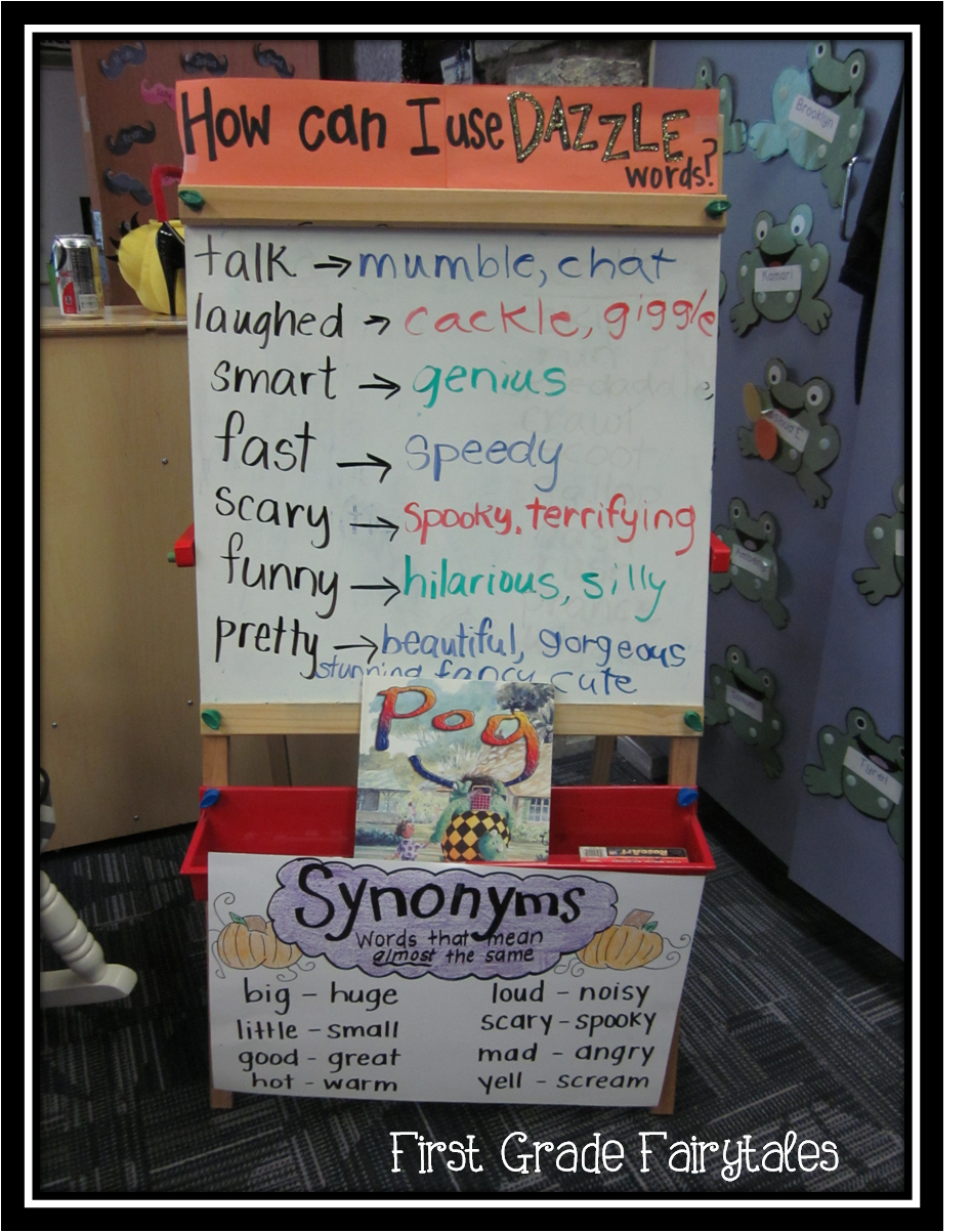 Worksheet Synonyms Then first grade fairytales dazzle words part ii synonym style then we brainstormed a list of from the book identified synonyms for those words
