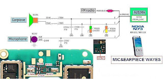nokia n73 audio schematic