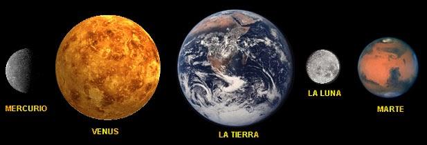 Desde las gavetas de mi escritorio el sistema solar los planetas interiores - Caracteristicas de los planetas interiores ...