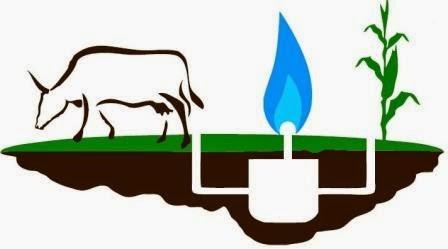 Pengertian Biogas: Apa itu Biogas?