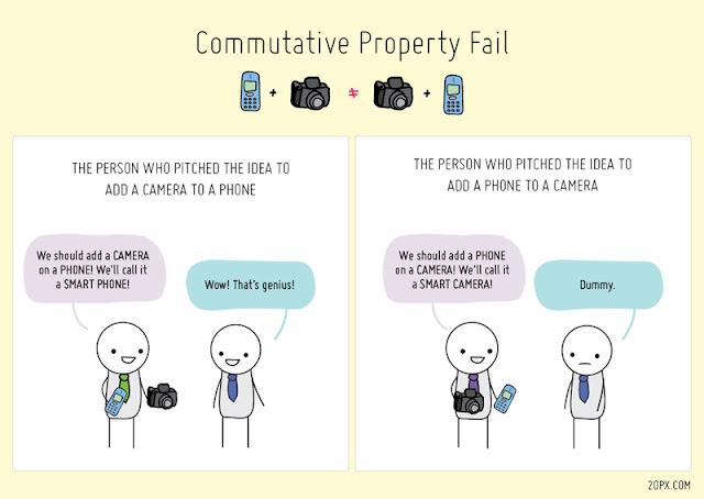 Vignetta sugli smartphone e sulle smartcamera