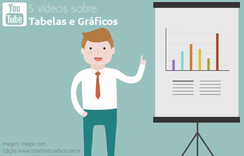 5 vídeos sobre Tabelas e Gráficos