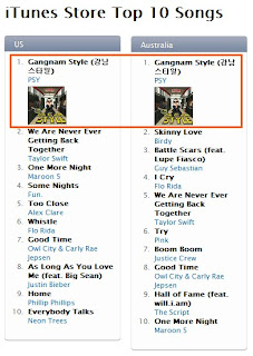 Gangnam Style top 10 Itunes