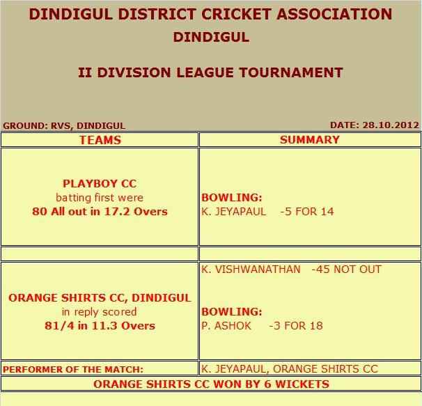 II DIVISION – 28.10.2012 (Dindigul)
