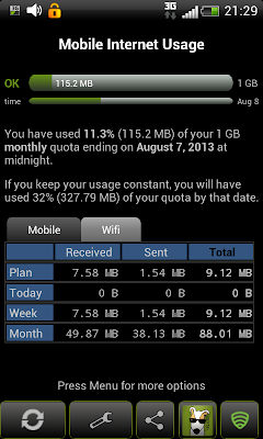 3G Watchdog: App Showing your Wi-Fi data usage pattern