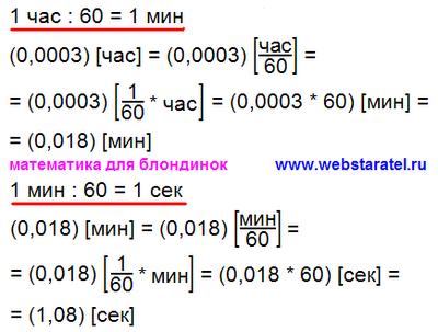 Преобразование чисел и единиц измерения. Математика для блондинок.