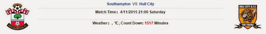 Kèo thơm chắc thắng Southampton vs Hull City