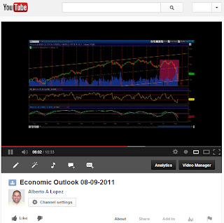 Screenshot image of YouTube's page where Alberto A Lopez keeps his Video Presentation on the economic forecast from August 8, 2011