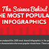 Infographic: The Science Behind the 1,000 Most Popular Infographics