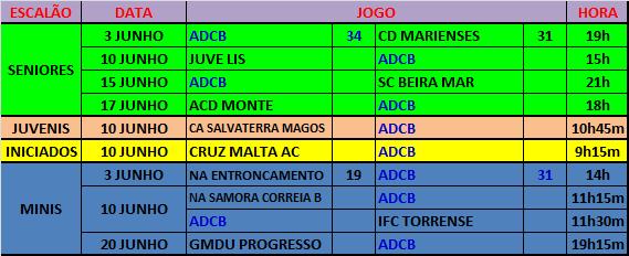 A.D.C.B. - AGENDA JUNHO 2017