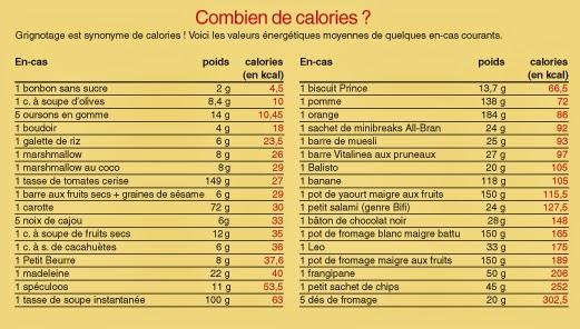 Fabuleux La Cuisine Algérienne: Tableau des calories FA83