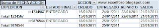 Tabla dinámica con formato tabular en Excel 2007.