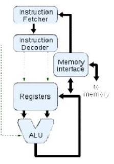instruksi komputer