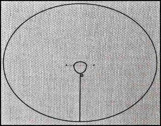 cutting method for full-circle cape