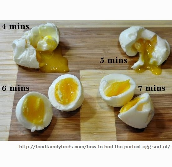 http://foodfamilyfinds.com/how-to-boil-the-perfect-egg-sort-of/
