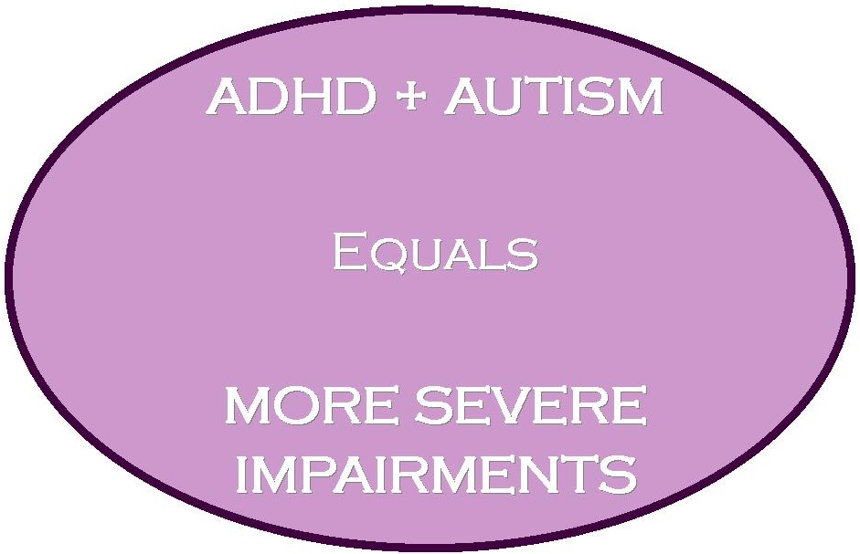 One Third Of Children With Adhd >> One Third Of Children With Autism Have Adhd Advocacy In Action