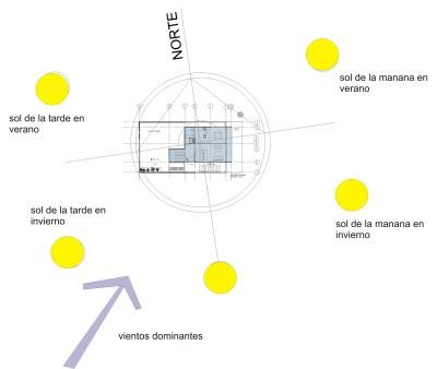 La importancia del asoleamiento en la vivienda asoleamiento for Antropometria de la vivienda pdf