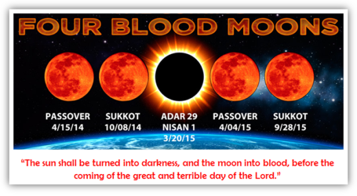 Blood Moon Eclipse 2015 Mark biltz's four blood moons