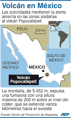 Volcan Popocatepetl mantiene en alerta Mexico