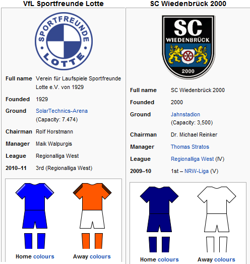 germany regional west league table