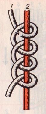 Узелковая цепочка в макраме. Виды узелковых цепочек.