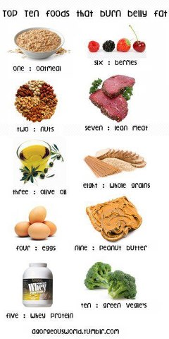 http://5aliveactivism.blogspot.in/2013/02/top-10-foods-that-burn-belly-fat.html