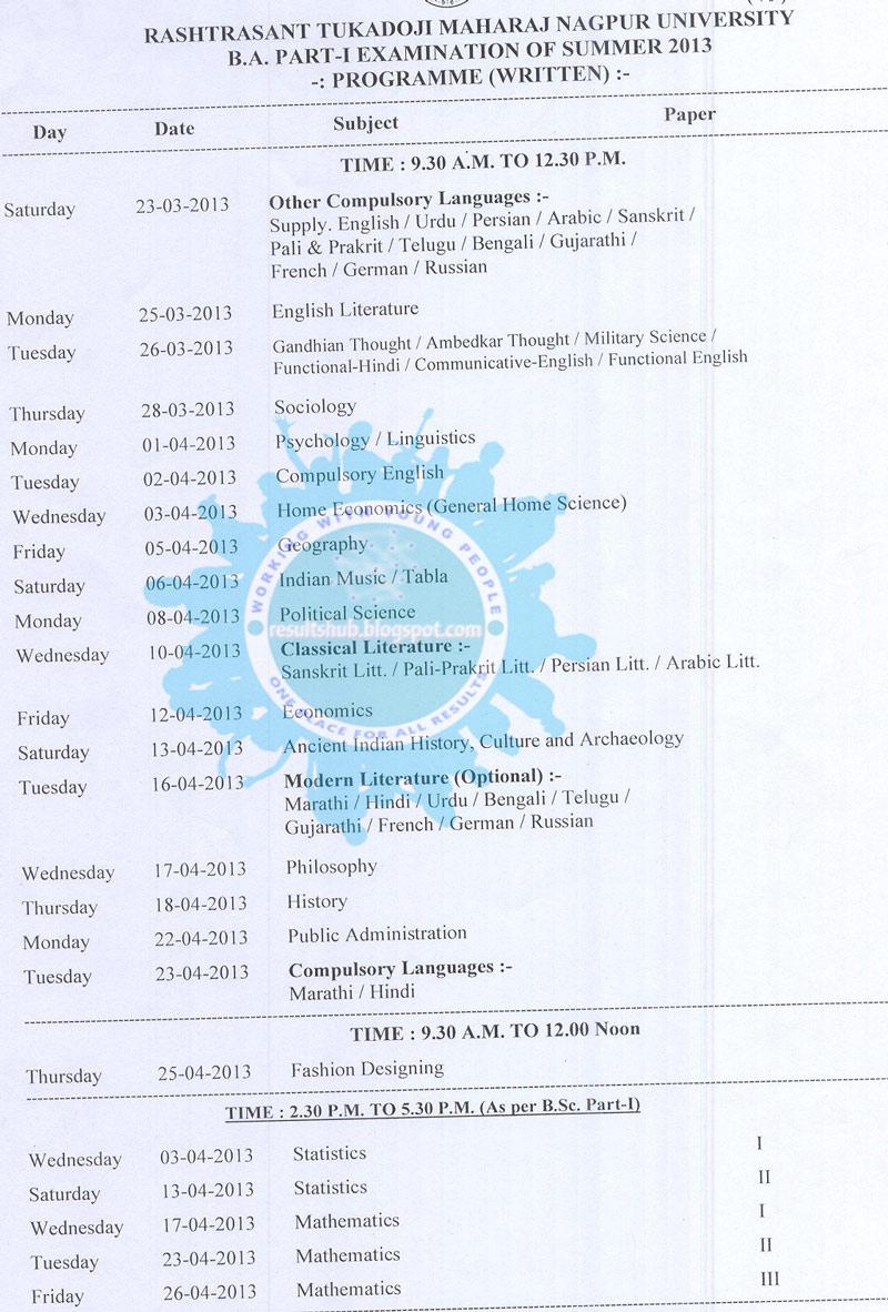 Labels: Nagpur University Summer 2013 Exam Timetable