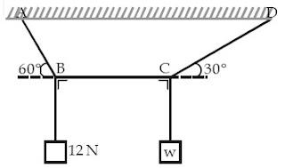 Seutas tali ABCD digantungkan pada titik A dan D