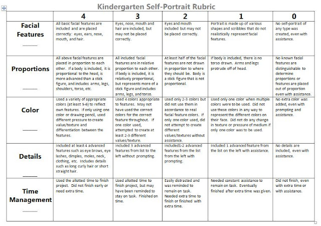 rubric for lesson 12 project on