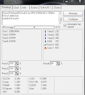 Cara Mengetahui Suhu Temperatur CPU PC Komputer Laptop Dengan Speed Fan