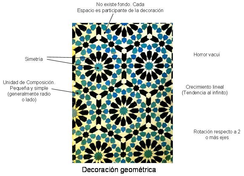 La arquitectura en almer a t cnicas aplicadas en la for 5 tecnicas de la arquitectura