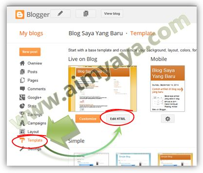 Gambar: Mengedit Kode HTML Template Blog