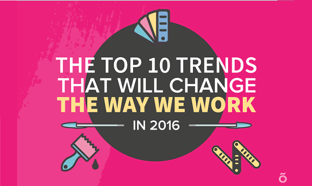 The Top 10 Trends That Will Change The Way We Work in 2016