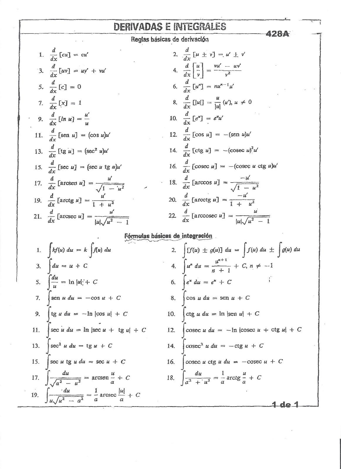 Formulario De Derivadas