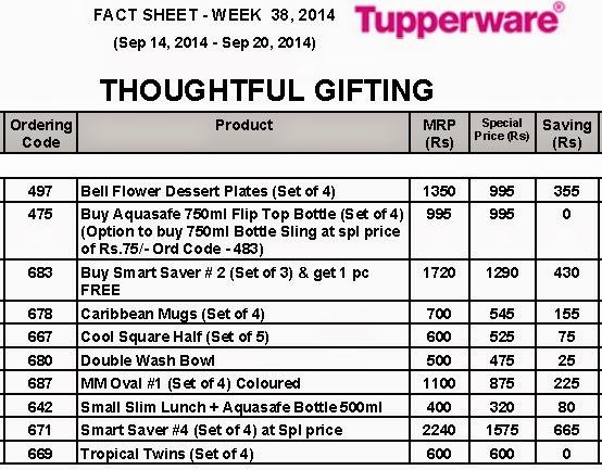 Tupperware fact sheet week 38 2014