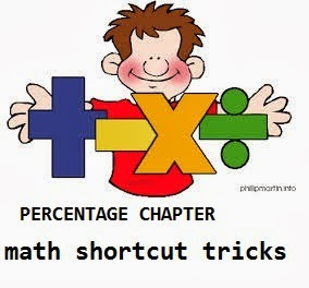 PERCENTAGE TRICKS, MATHS SHORTCUT TRICKS FOR EXAM