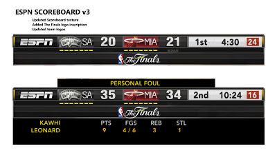 NBA 2K13 ESPN Scoreboard 2013 V3 Mod