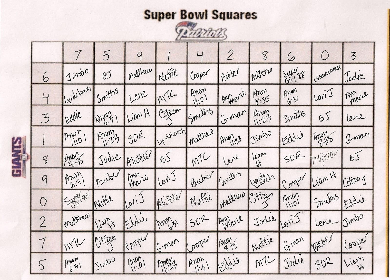 Super Bowl Squares Game Grid   Super Bowl Squares 2016