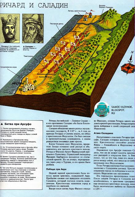 Серия играем с сражения 1995 Рыцарские войны Битва при Арсуфе. Игра Арсуф
