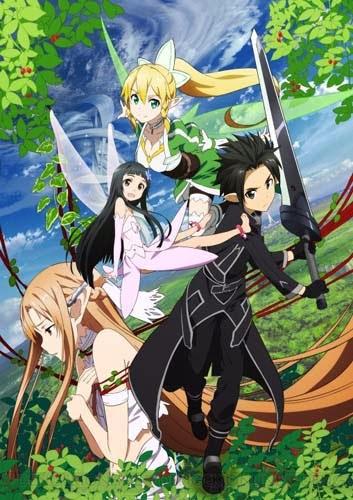 Sword Art Online Alfheim Online (ALO) Anime