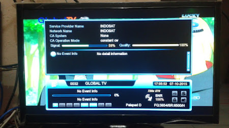 cara mendapatkan siaran global tv