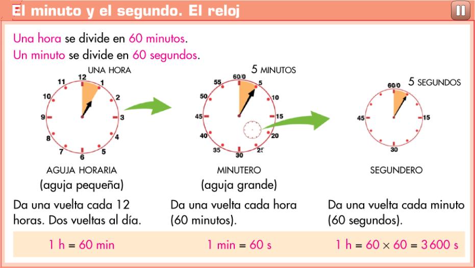 http://www.primerodecarlos.com/TERCERO_PRIMARIA/enero/Unidad_7/mates/actividades/minuto_segundo/visor.swf