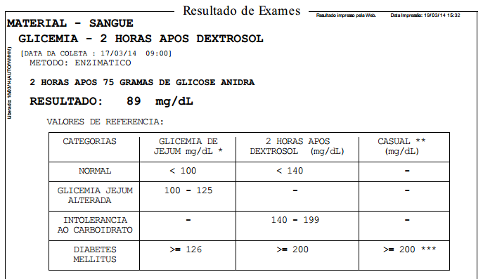 Exame de diabete gestacional