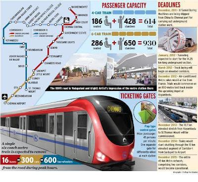 chennai metro Routes Image