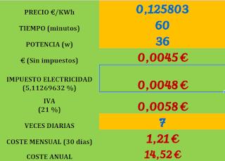 gasto-energetico-caldera-gas