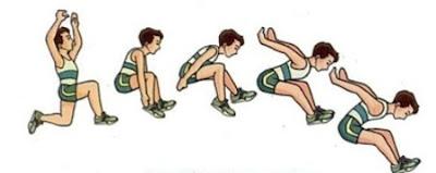 http://www.tutorialolahraga.com/2015/11/teknik-lompat-jauh-gaya-jongkok.html