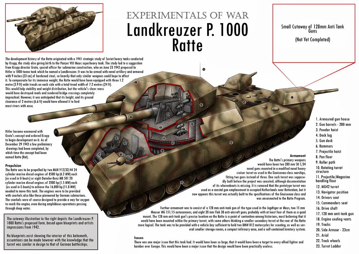 P__1000_Ratte_Tank_Cutaway_by_VonBrrr.jpg