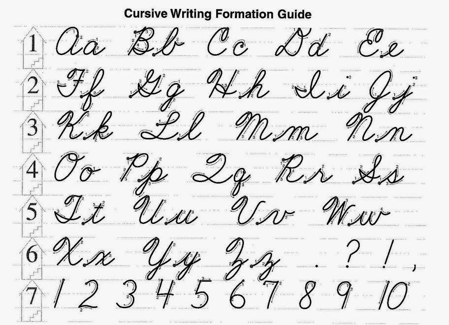 English cursive handwriting hand writing Calligraphy alphabet cursive