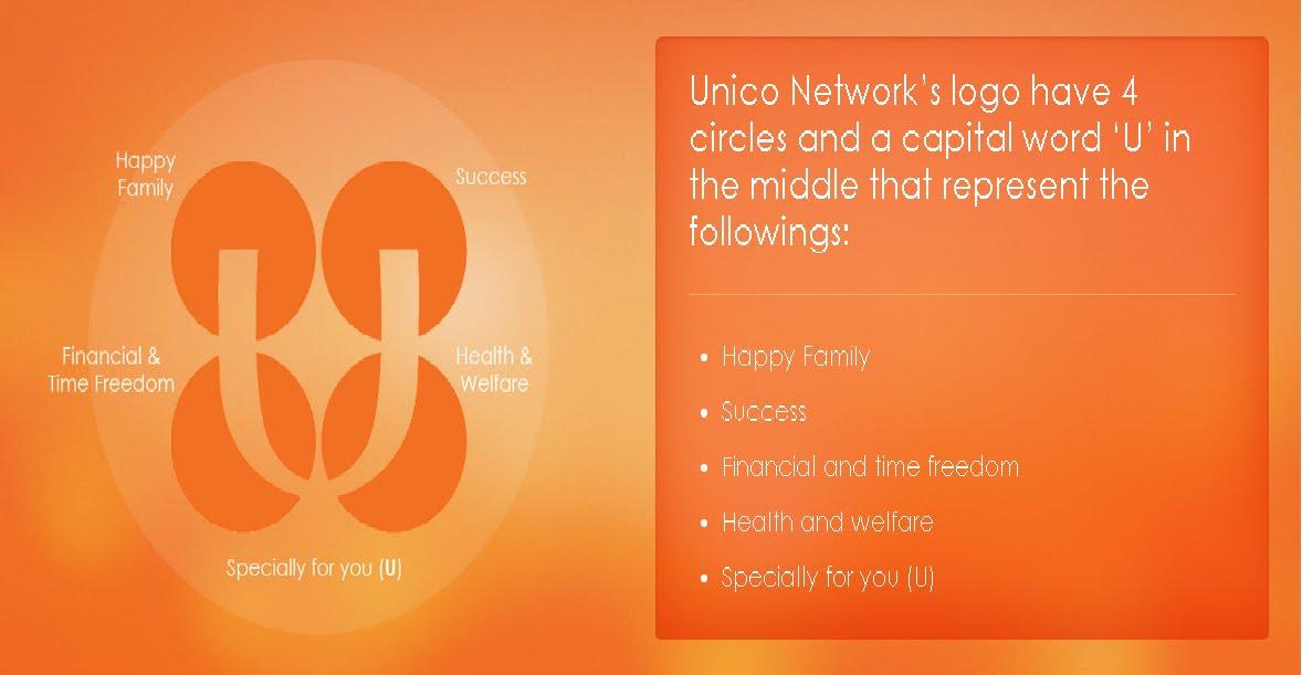 UNICO NETWORK